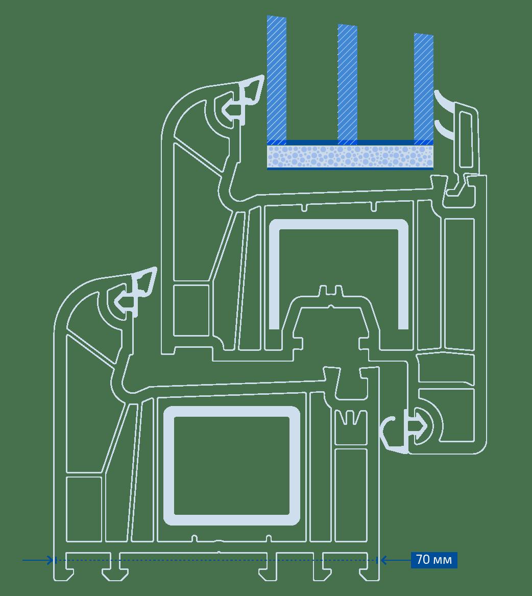 схема Віконда Термо